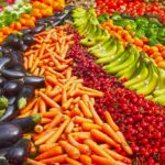 Food waste reduction: The time for talking is over – now is the time for action!